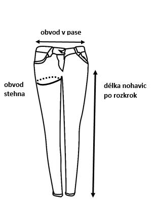Tabulka velikostí kalhot