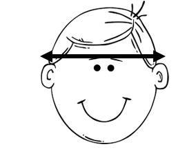 Rozměry dětských čepic - měření